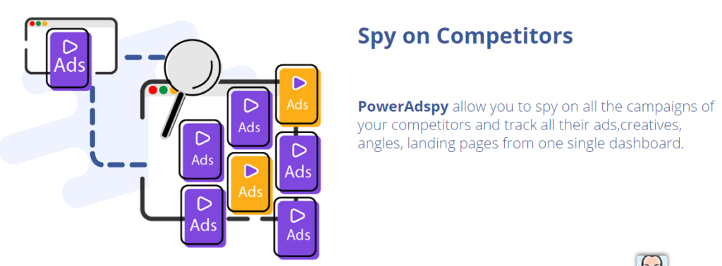 poweradspy feature 2
