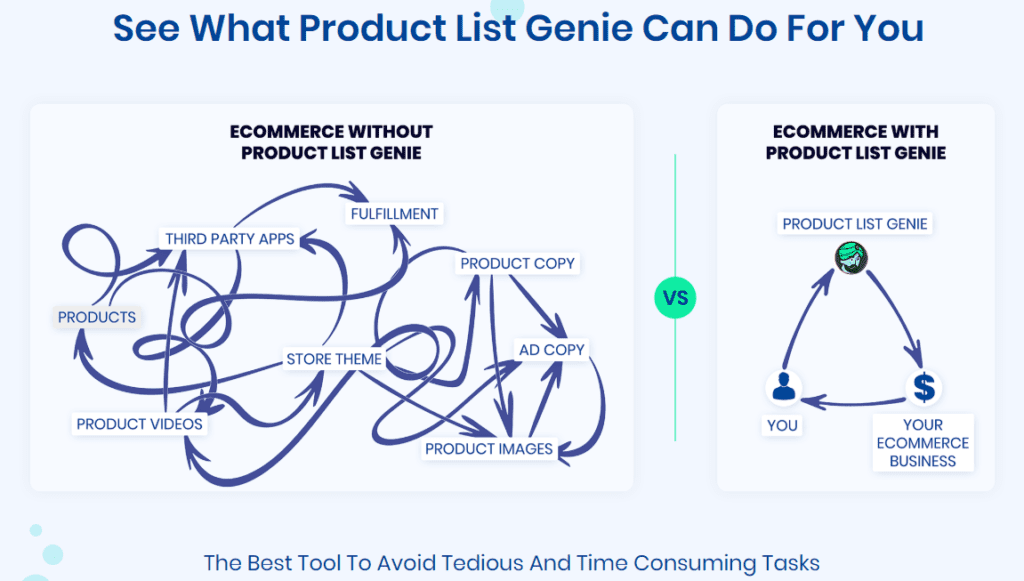 Product List Genie