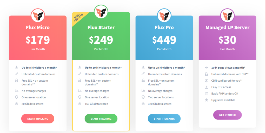 funnelflux pricing