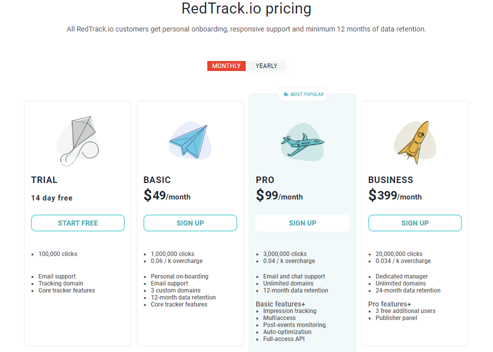 RedTrack Pricing