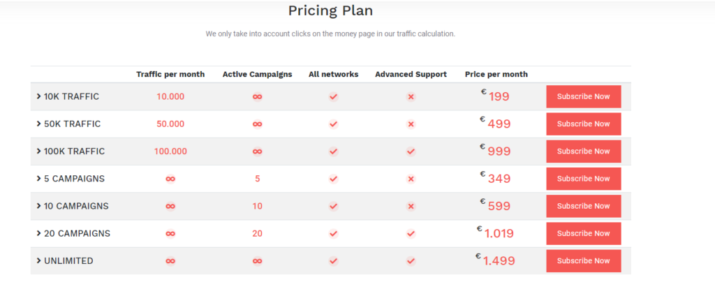TrafficShield Pricing